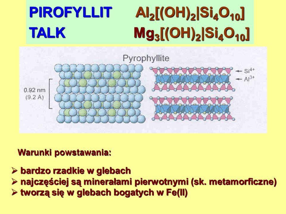PIROFYLLIT Al2[(OH)2|Si4O10] TALK Mg3[(OH)2|Si4O10]